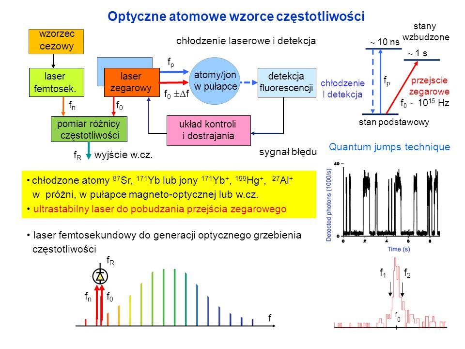 Optyczne atomowe wzorce częstotliwości chłodzone atomy 87 Sr, 171 Yb lub jony 171 Yb +, 199 Hg +, 27 Al + w próżni, w pułapce magneto-optycznej lub w.