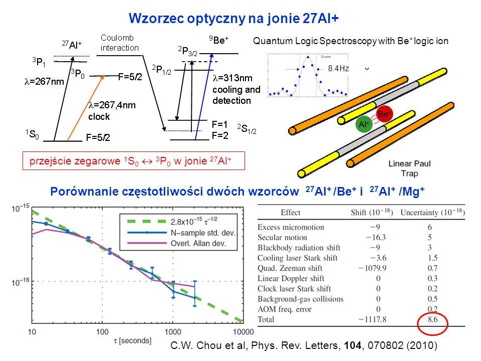 Wzorzec optyczny na jonie 27Al+ C.W. Chou et al, Phys. Rev. Letters, 104, 070802 (2010) Porównanie częstotliwości dwóch wzorców 27 Al + /Be + i 27 Al