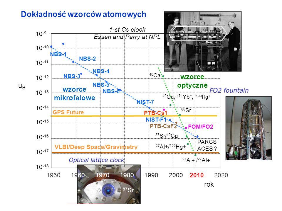 Dokładność wzorców atomowych 1950 1960 1970 1980 1990 2000 2010 2020 NBS-1 NBS-2 NBS-3 NBS-4 NBS-5 NBS-6 NIST-7 NIST-F1 PARCS ACES ? 27 Al+/ 199 Hg+ P
