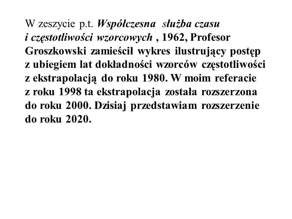 W zeszycie p.t. Współczesna służba czasu i częstotliwości wzorcowych, 1962, Profesor Groszkowski zamieścił wykres ilustrujący postęp z ubiegiem lat do