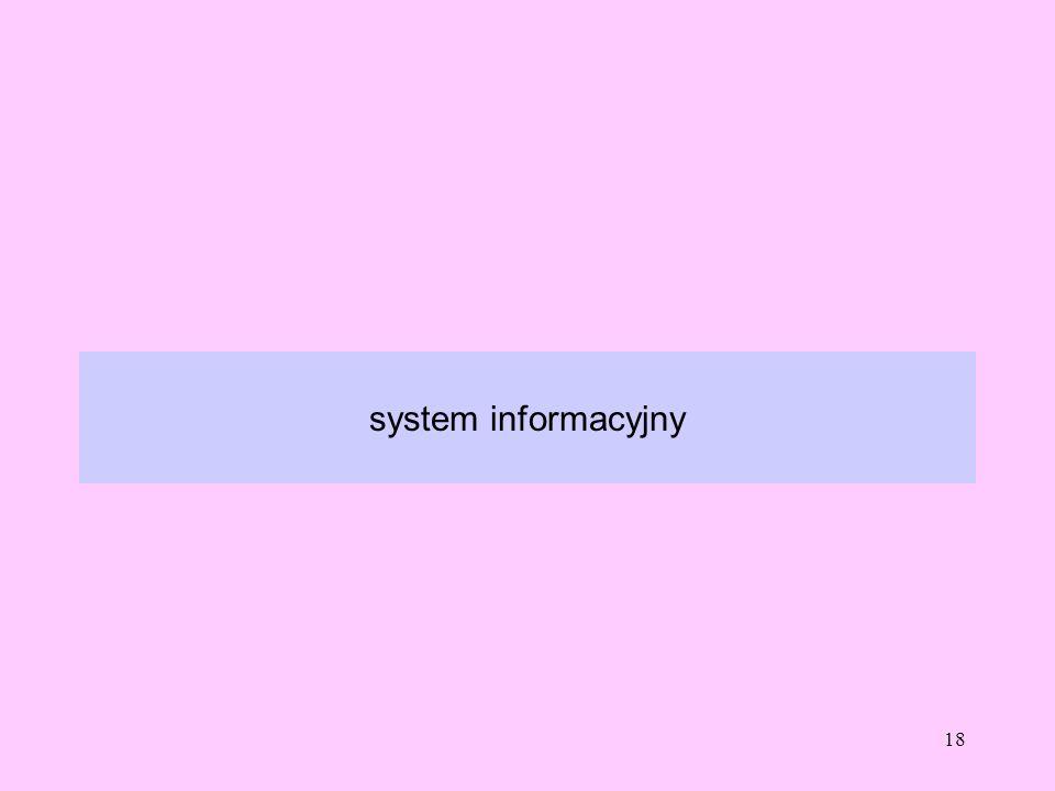 18 system informacyjny