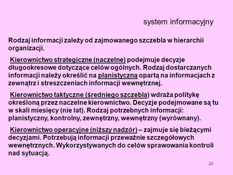 20 system informacyjny Rodzaj informacji zależy od zajmowanego szczebla w hierarchii organizacji. Kierownictwo strategiczne (naczelne) podejmuje decyz