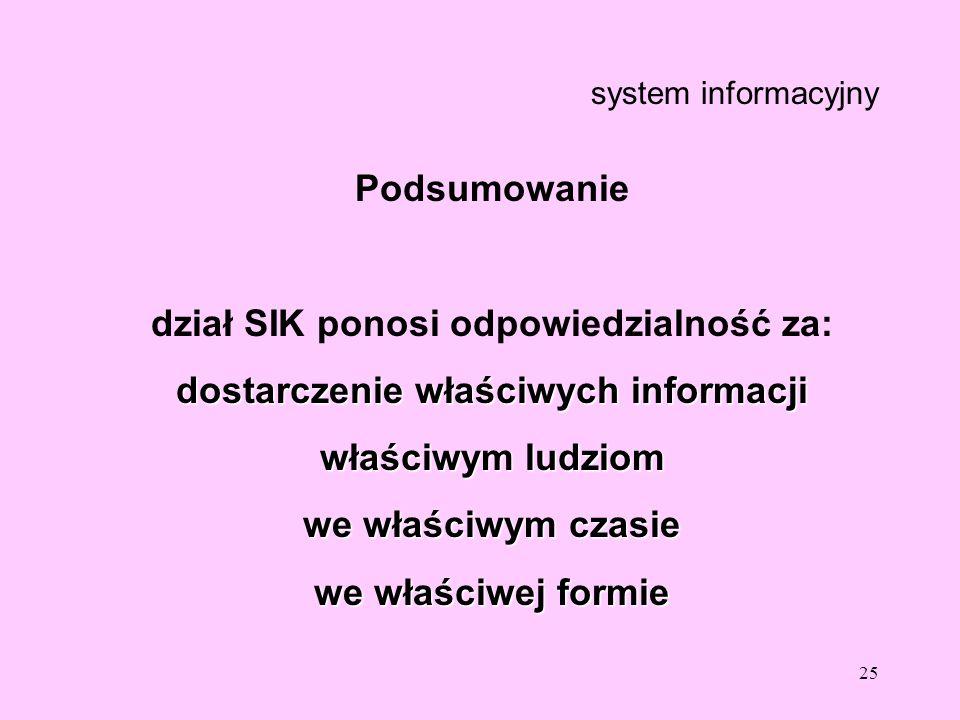 25 system informacyjny Podsumowanie dział SIK ponosi odpowiedzialność za: dostarczenie właściwych informacji właściwym ludziom we właściwym czasie we