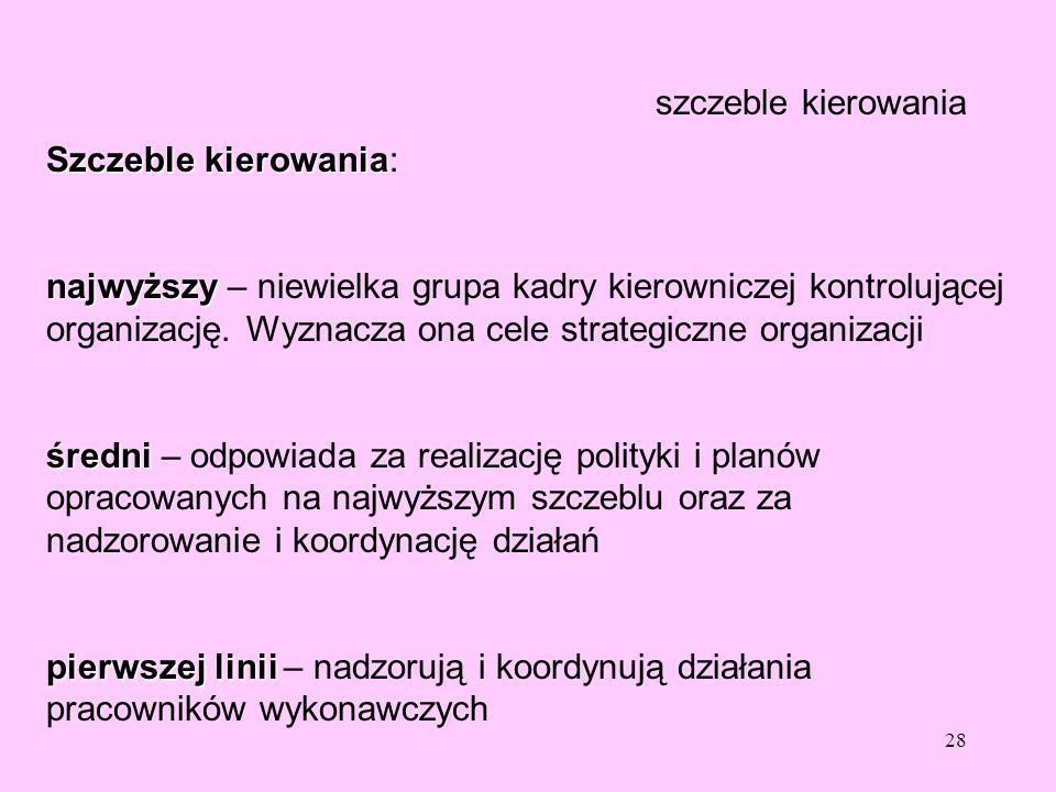 28 szczeble kierowania Szczeble kierowania Szczeble kierowania: najwyższy najwyższy – niewielka grupa kadry kierowniczej kontrolującej organizację. Wy