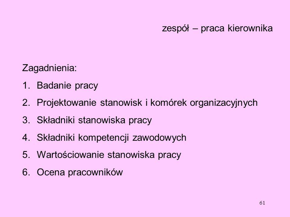 61 zespół – praca kierownika Zagadnienia: 1.Badanie pracy 2.Projektowanie stanowisk i komórek organizacyjnych 3.Składniki stanowiska pracy 4.Składniki