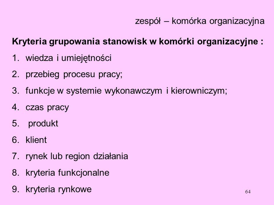 64 zespół – komórka organizacyjna Kryteria grupowania stanowisk w komórki organizacyjne : 1.wiedza i umiejętności 2.przebieg procesu pracy; 3.funkcje