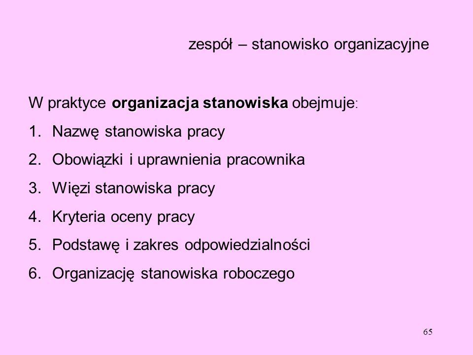 65 zespół – stanowisko organizacyjne organizacja stanowiska W praktyce organizacja stanowiska obejmuje : 1.Nazwę stanowiska pracy 2.Obowiązki i uprawn