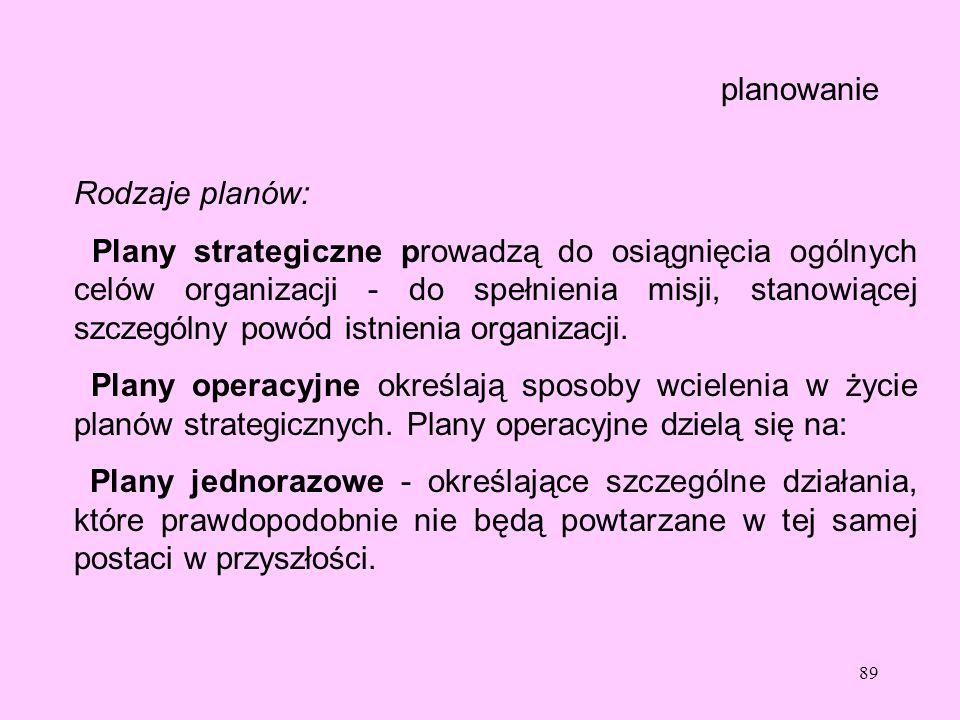89 planowanie Rodzaje planów: Plany strategiczne prowadzą do osiągnięcia ogólnych celów organizacji - do spełnienia misji, stanowiącej szczególny powó