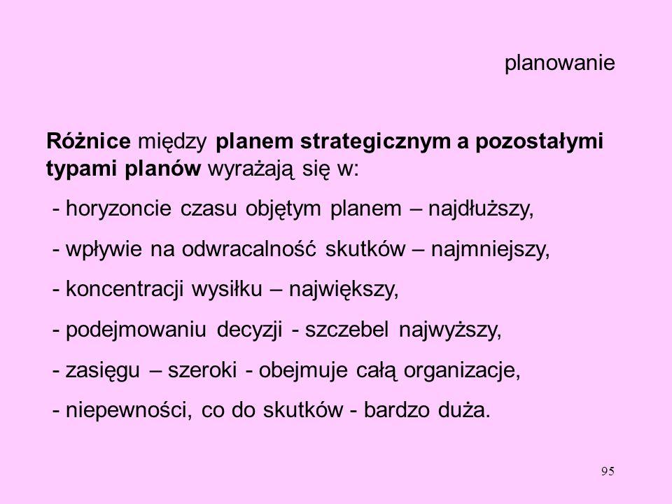 95 planowanie Różnice między planem strategicznym a pozostałymi typami planów wyrażają się w: - horyzoncie czasu objętym planem – najdłuższy, - wpływi