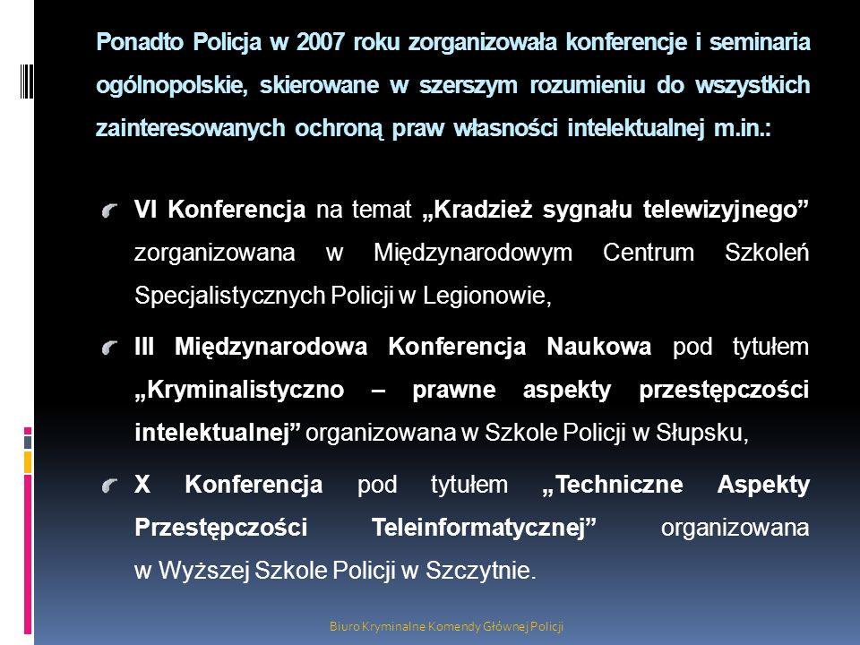 Ponadto Policja w 2007 roku zorganizowała konferencje i seminaria ogólnopolskie, skierowane w szerszym rozumieniu do wszystkich zainteresowanych ochro