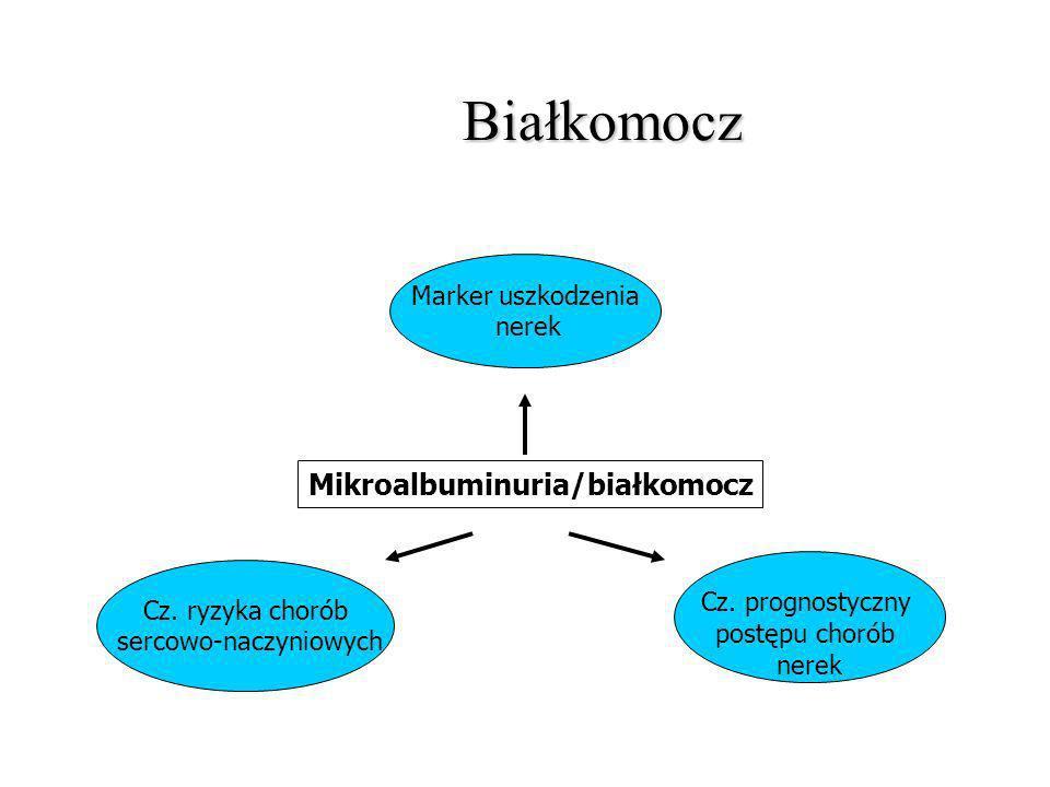Białkomocz Mikroalbuminuria/białkomocz Cz. prognostyczny postępu chorób nerek Cz. ryzyka chorób sercowo-naczyniowych Marker uszkodzenia nerek