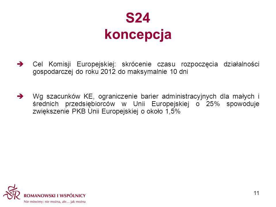 S24 koncepcja Cel Komisji Europejskiej: skrócenie czasu rozpoczęcia działalności gospodarczej do roku 2012 do maksymalnie 10 dni Wg szacunków KE, ogra