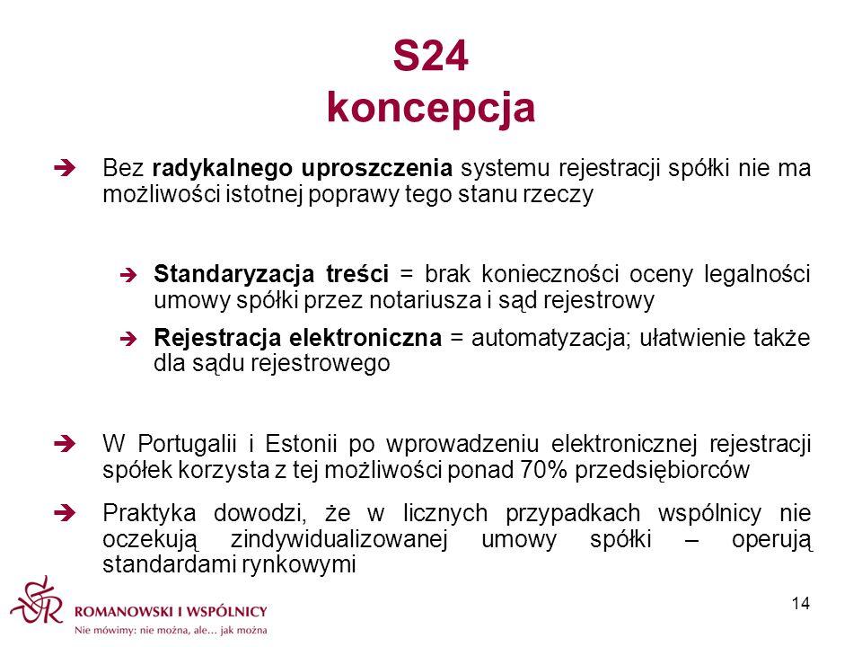 S24 koncepcja Bez radykalnego uproszczenia systemu rejestracji spółki nie ma możliwości istotnej poprawy tego stanu rzeczy Standaryzacja treści = brak