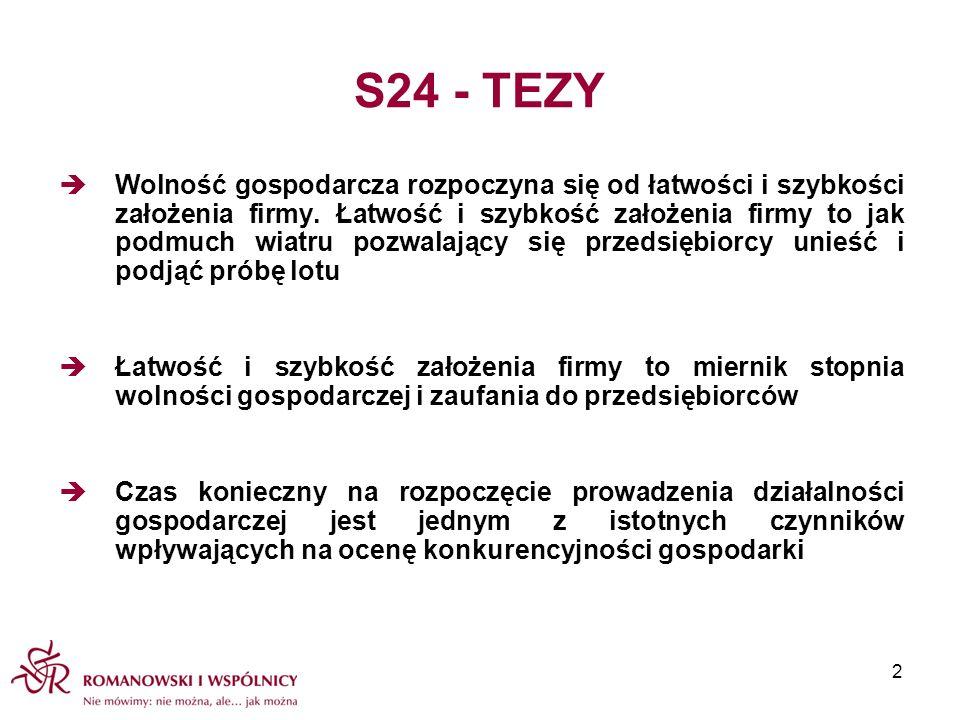 S24 - TEZY Wolność gospodarcza rozpoczyna się od łatwości i szybkości założenia firmy. Łatwość i szybkość założenia firmy to jak podmuch wiatru pozwal
