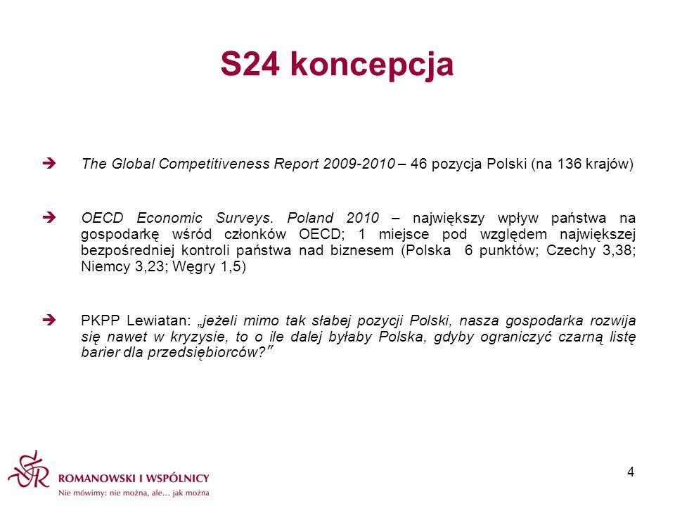S24 koncepcja The Global Competitiveness Report 2009-2010 – 46 pozycja Polski (na 136 krajów) OECD Economic Surveys. Poland 2010 – największy wpływ pa