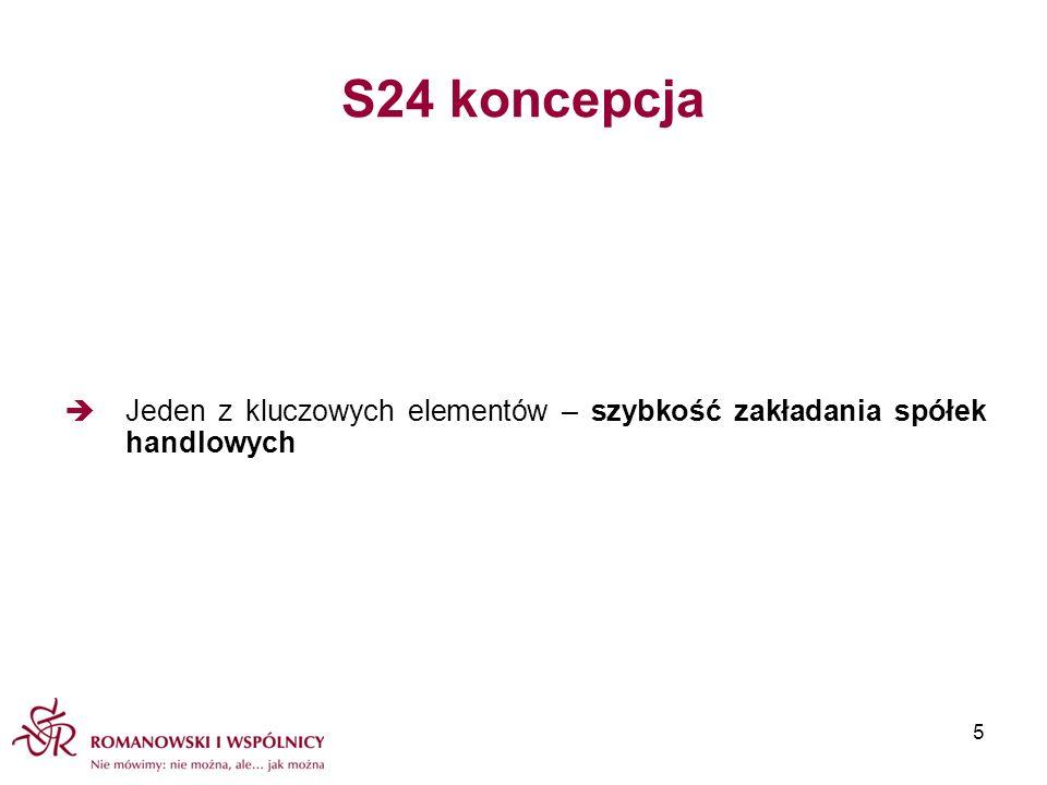 S24 koncepcja – a może populizm.Sp. z o.o.