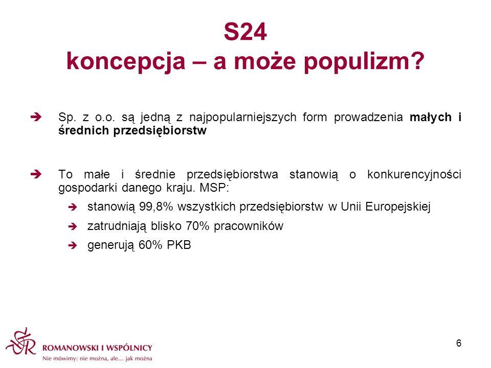 S24 koncepcja – a może populizm? Sp. z o.o. są jedną z najpopularniejszych form prowadzenia małych i średnich przedsiębiorstw To małe i średnie przeds