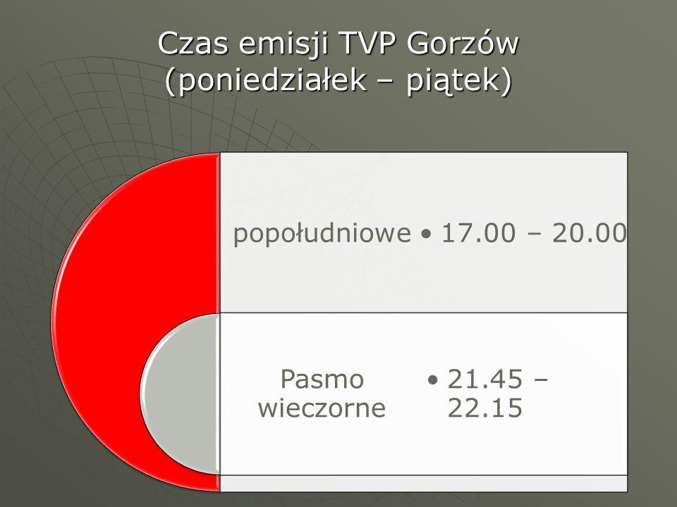 Czas emisji TVP Gorzów (poniedziałek – piątek) popołudniowe Pasmo wieczorne 17.00 – 20.00 21.45 – 22.15