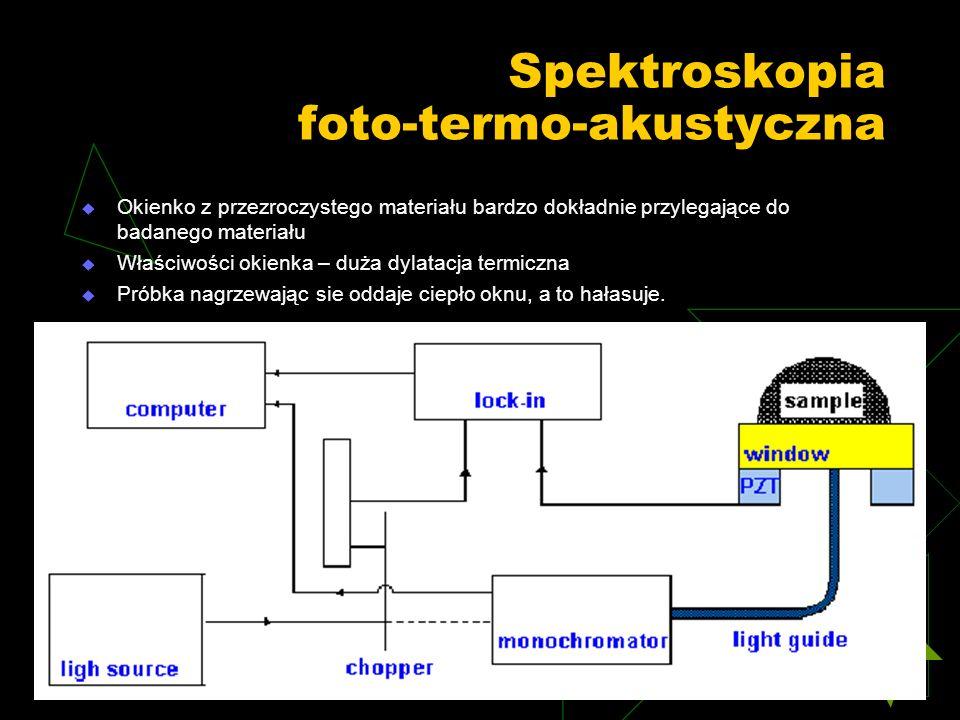Spektroskopia foto-termo-akustyczna Okienko z przezroczystego materiału bardzo dokładnie przylegające do badanego materiału Właściwości okienka – duża