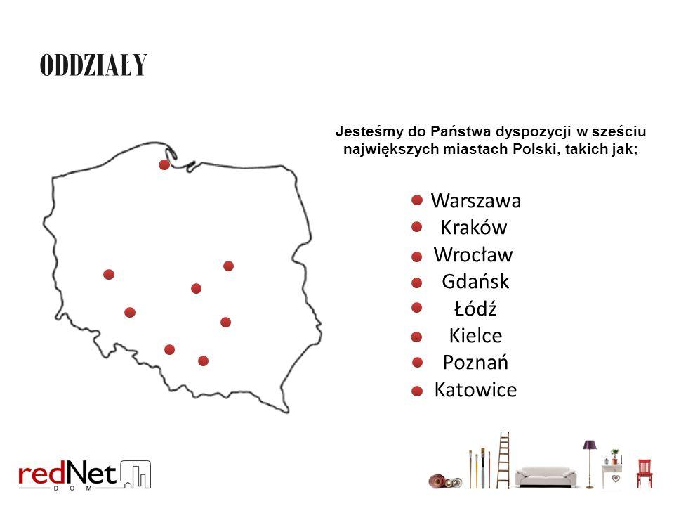 ODDZIAŁY REDNET DOM Warszawa Kraków Wrocław Gdańsk Łódź Kielce Poznań Katowice Jesteśmy do Państwa dyspozycji w sześciu największych miastach Polski, takich jak;