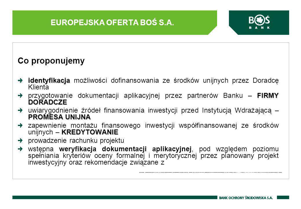 Promesa unijna potwierdzenie posiadania środków na realizację inwestycji szybka procedura wystawienia promesy minimum dokumentów okres ważności – 6 miesięcy bezpłatne przedłużenie ważności promesy o kolejne 3 miesiące wydanie promesy – po przedstawieniu wniosku o dofinansowanie/dotację EUROPEJSKA OFERTA BOŚ S.A.