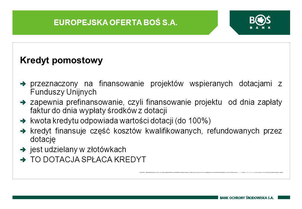 Kredyt uzupełniający jest przeznaczony na finansowanie projektów wspieranych dotacjami z Funduszy Unijnych zapewnia współfinansowanie projektu, czyli pokrycie wymaganego wkładu własnego projektodawcy finansuje część kosztów kwalifikowanych oraz kosztów niekwalifikowanych, nierefundowanych przez dotację może być udzielony na okres do 10 lat, z karencją w spłacie kapitału do 2 lat może być udzielony w złotówkach lub w euro EUROPEJSKA OFERTA BOŚ S.A.