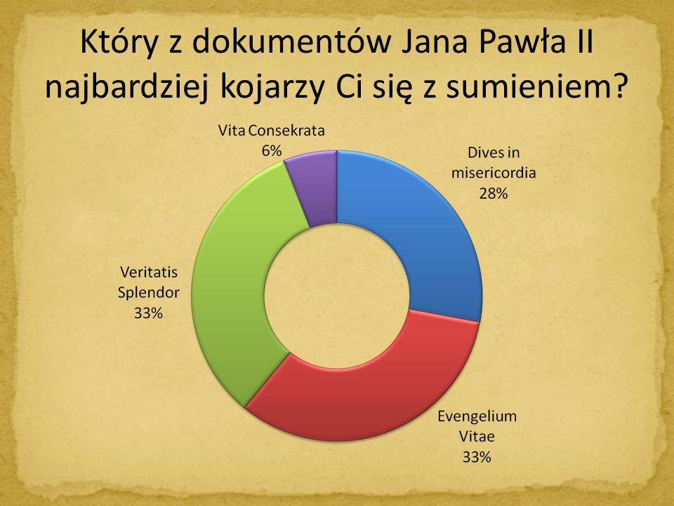 Który z dokumentów Jana Pawła II najbardziej kojarzy Ci się z sumieniem?