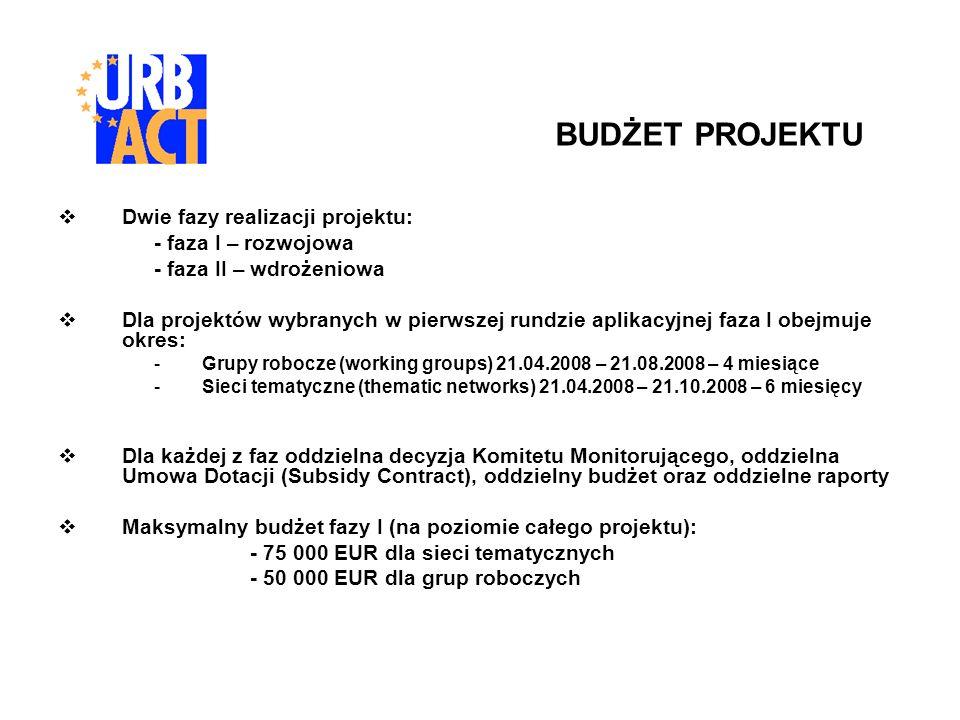 Dwie fazy realizacji projektu: - faza I – rozwojowa - faza II – wdrożeniowa Dla projektów wybranych w pierwszej rundzie aplikacyjnej faza I obejmuje okres: -Grupy robocze (working groups) 21.04.2008 – 21.08.2008 – 4 miesiące -Sieci tematyczne (thematic networks) 21.04.2008 – 21.10.2008 – 6 miesięcy Dla każdej z faz oddzielna decyzja Komitetu Monitorującego, oddzielna Umowa Dotacji (Subsidy Contract), oddzielny budżet oraz oddzielne raporty Maksymalny budżet fazy I (na poziomie całego projektu): - 75 000 EUR dla sieci tematycznych - 50 000 EUR dla grup roboczych BUDŻET PROJEKTU