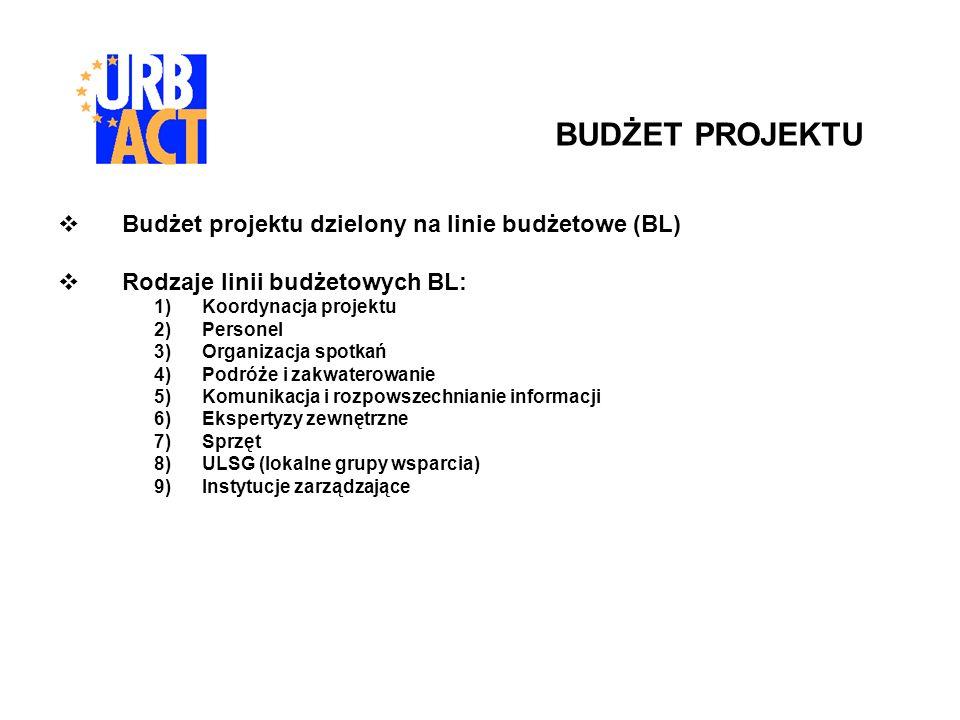 Budżet projektu dzielony na linie budżetowe (BL) Rodzaje linii budżetowych BL: 1)Koordynacja projektu 2)Personel 3)Organizacja spotkań 4)Podróże i zakwaterowanie 5)Komunikacja i rozpowszechnianie informacji 6)Ekspertyzy zewnętrzne 7)Sprzęt 8)ULSG (lokalne grupy wsparcia) 9)Instytucje zarządzające BUDŻET PROJEKTU
