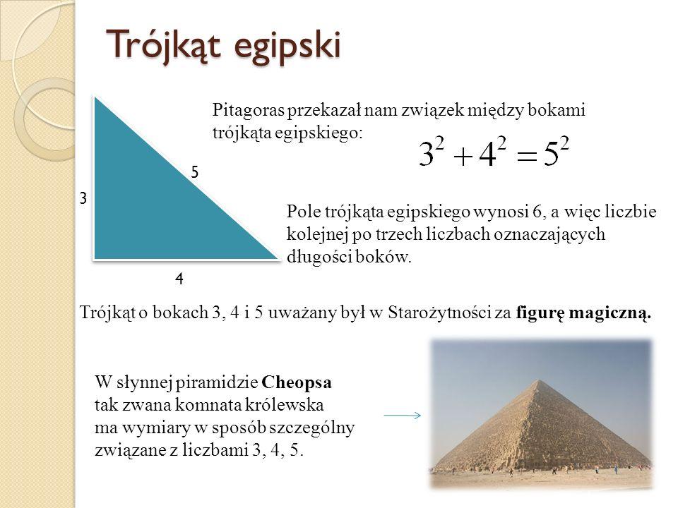 Trójkąt egipski Pitagoras przekazał nam związek między bokami trójkąta egipskiego: Pole trójkąta egipskiego wynosi 6, a więc liczbie kolejnej po trzec