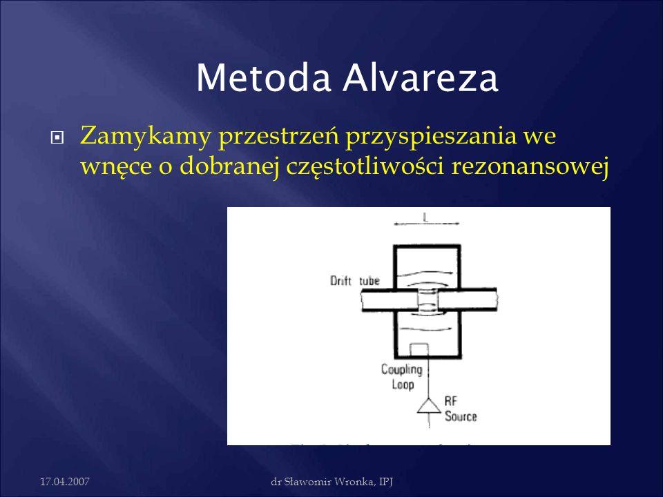 17.04.2007dr Sławomir Wronka, IPJ Zamykamy przestrzeń przyspieszania we wnęce o dobranej częstotliwości rezonansowej Metoda Alvareza