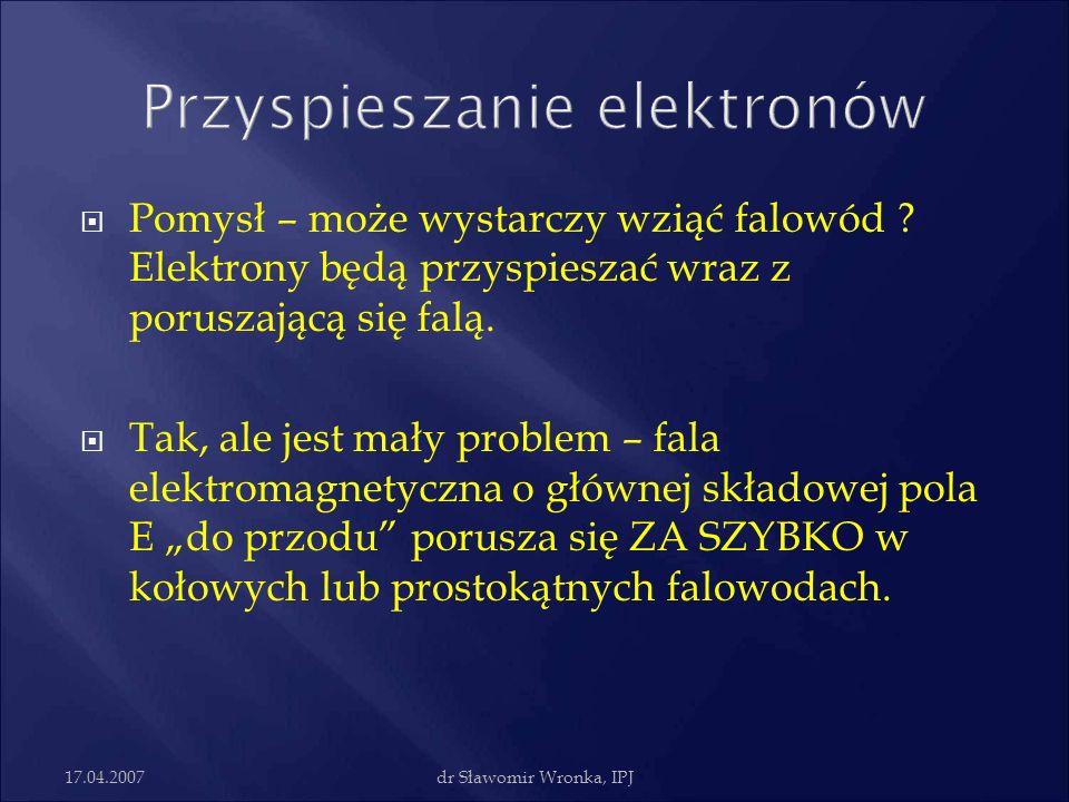 17.04.2007dr Sławomir Wronka, IPJ Pomysł – może wystarczy wziąć falowód ? Elektrony będą przyspieszać wraz z poruszającą się falą. Tak, ale jest mały