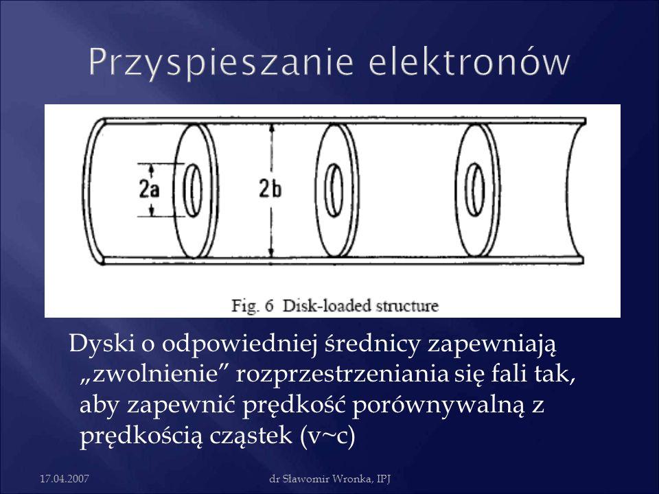 17.04.2007dr Sławomir Wronka, IPJ Dyski o odpowiedniej średnicy zapewniają zwolnienie rozprzestrzeniania się fali tak, aby zapewnić prędkość porównywa