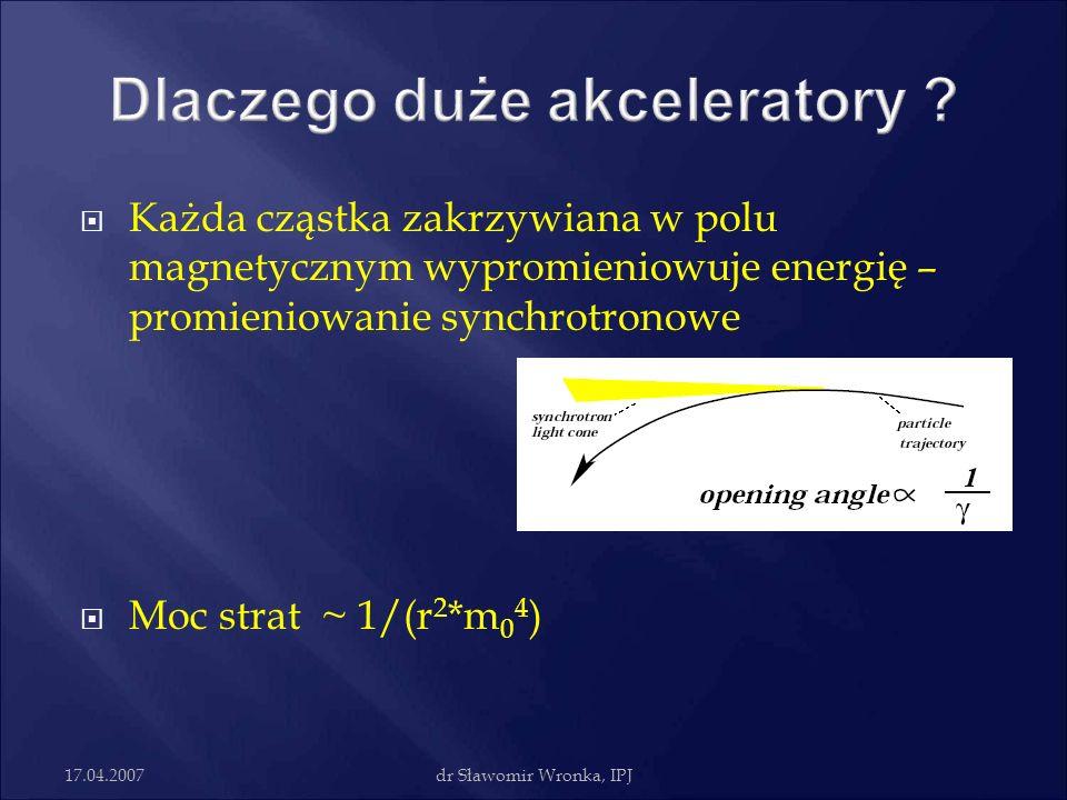 17.04.2007dr Sławomir Wronka, IPJ Każda cząstka zakrzywiana w polu magnetycznym wypromieniowuje energię – promieniowanie synchrotronowe Moc strat ~ 1/