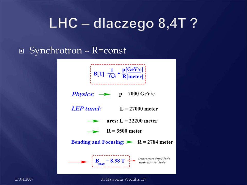 17.04.2007dr Sławomir Wronka, IPJ Synchrotron – R=const