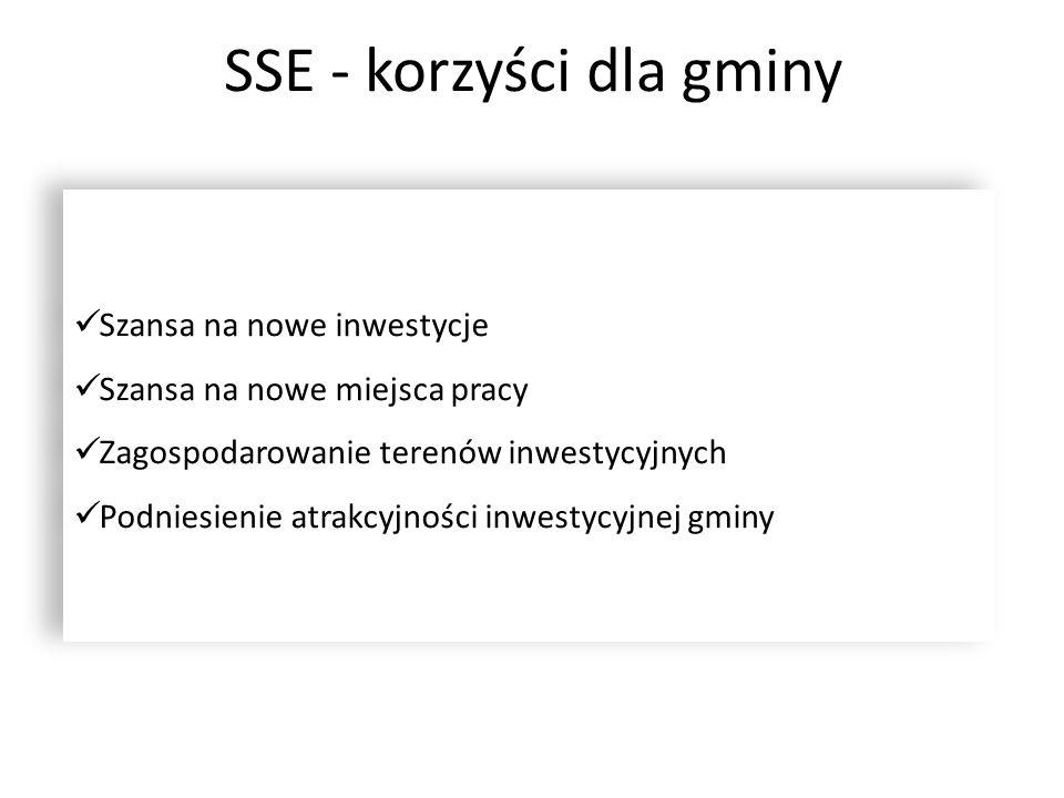 SSE - korzyści dla gminy Szansa na nowe inwestycje Szansa na nowe miejsca pracy Zagospodarowanie terenów inwestycyjnych Podniesienie atrakcyjności inw