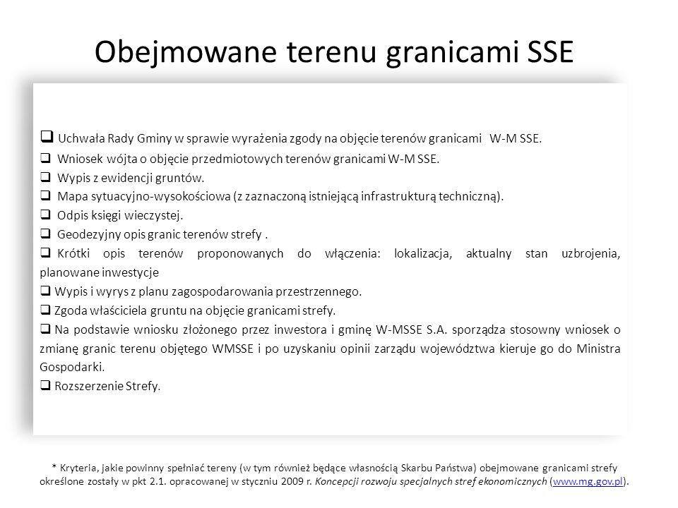 Zapraszamy do współpracy Marek Karólewski Prezes Zarządu Warmińsko-Mazurska Specjalna Strefa Ekonomiczna S.A.