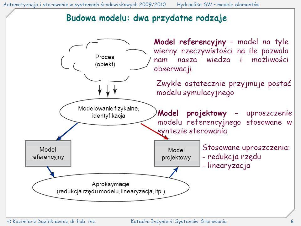 Automatyzacja i sterowanie w systemach środowiskowych 2009/2010Hydraulika SW – modele elementów Kazimierz Duzinkiewicz, dr hab. inż.Katedra Inżynierii