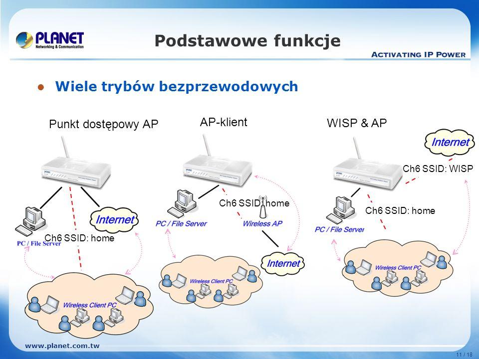 www.planet.com.tw 11 / 18 Podstawowe funkcje Wiele trybów bezprzewodowych Punkt dostępowy AP Ch6 SSID: home AP-klient Ch6 SSID: home WISP & AP Ch6 SSI