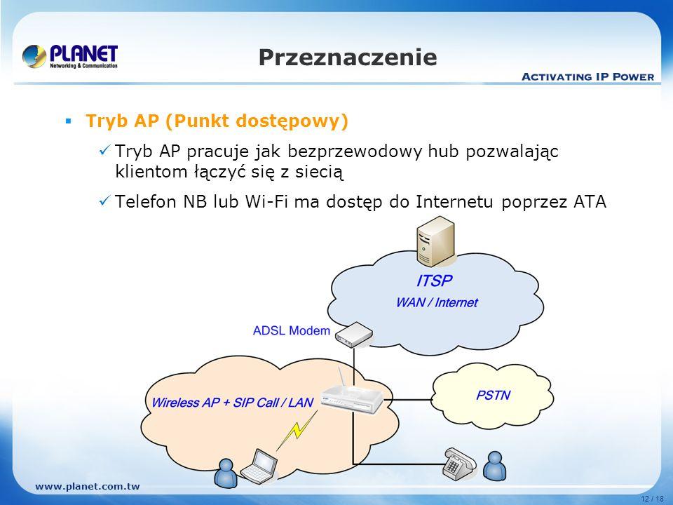 www.planet.com.tw 12 / 18 Tryb AP (Punkt dostępowy) Tryb AP pracuje jak bezprzewodowy hub pozwalając klientom łączyć się z siecią Telefon NB lub Wi-Fi