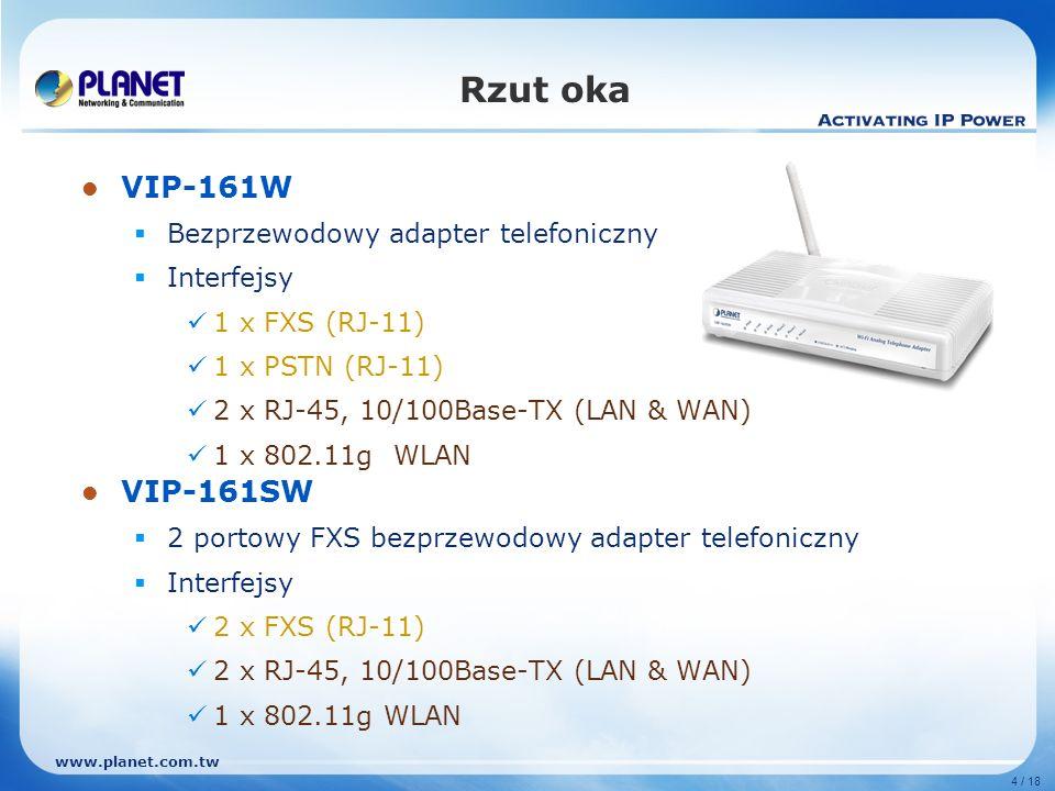 www.planet.com.tw 4 / 18 Rzut oka VIP-161W Bezprzewodowy adapter telefoniczny Interfejsy 1 x FXS (RJ-11) 1 x PSTN (RJ-11) 2 x RJ-45, 10/100Base-TX (LA