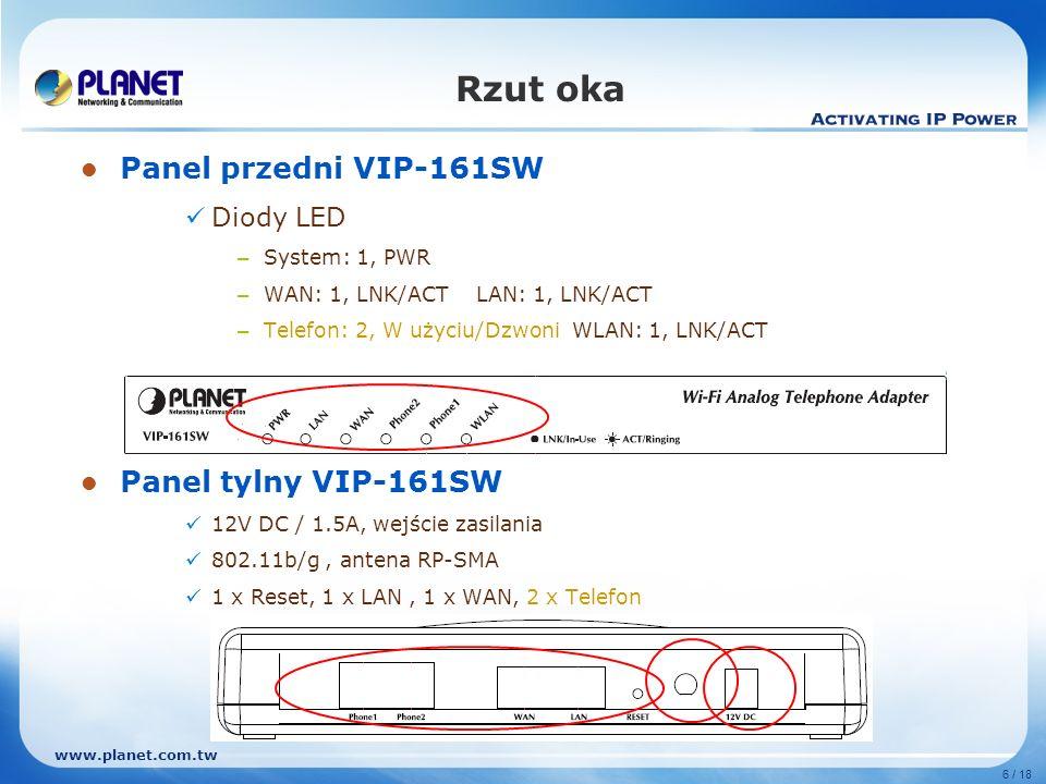 www.planet.com.tw 6 / 18 Rzut oka Panel przedni VIP-161SW Diody LED – System: 1, PWR – WAN: 1, LNK/ACT LAN: 1, LNK/ACT – Telefon: 2, W użyciu/Dzwoni W
