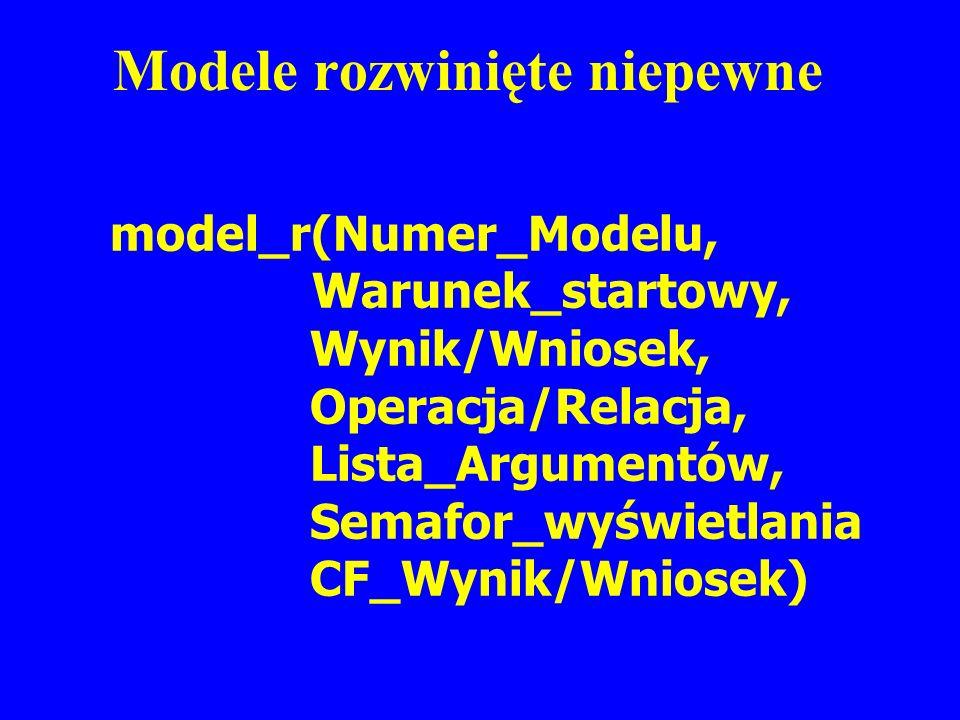 Modele rozwinięte niepewne model_r(Numer_Modelu, Warunek_startowy, Wynik/Wniosek, Operacja/Relacja, Lista_Argumentów, Semafor_wyświetlania CF_Wynik/Wn