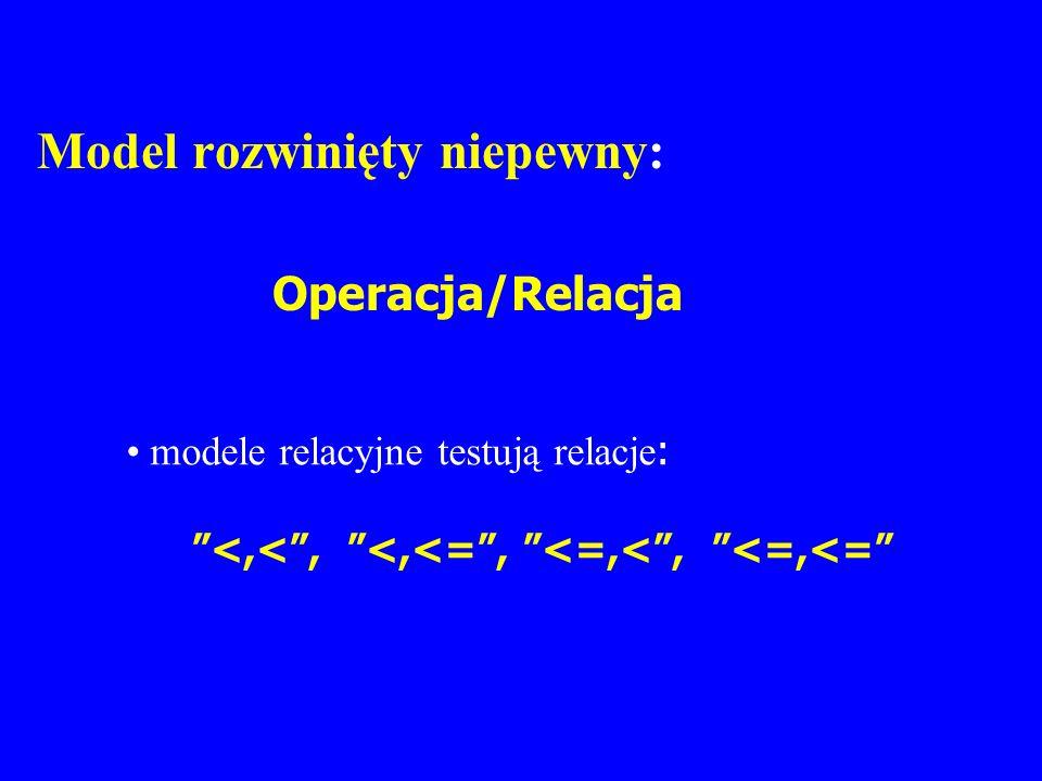 Model rozwinięty niepewny: Operacja/Relacja modele relacyjne testują relacje : <,<, <,<=, <=,<, <=,<=