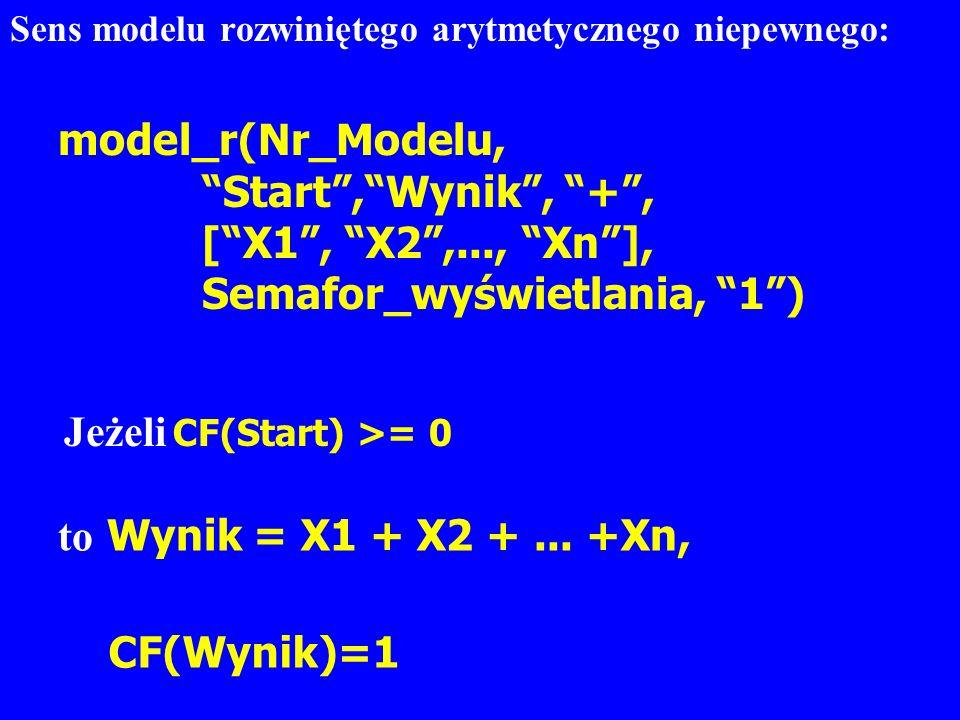 Sens modelu rozwiniętego arytmetycznego niepewnego: model_r(Nr_Modelu, Start,Wynik, +, [X1, X2,..., Xn], Semafor_wyświetlania, 1) Jeżeli CF(Start) >=