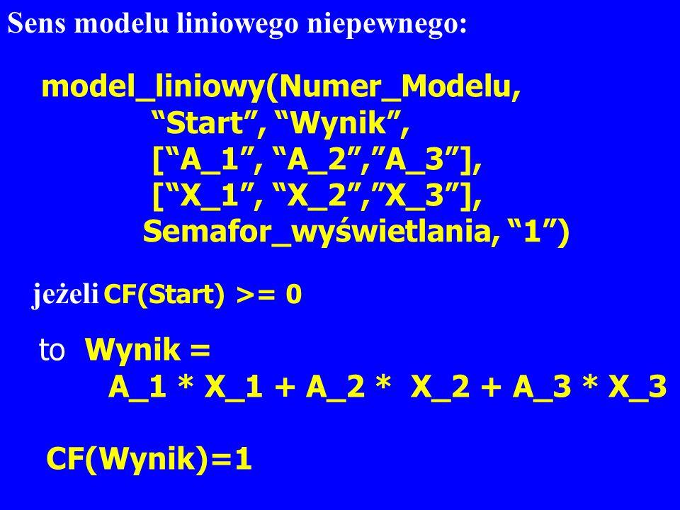 Sens modelu liniowego niepewnego: to Wynik = A_1 * X_1 + A_2 * X_2 + A_3 * X_3 CF(Wynik)=1 model_liniowy(Numer_Modelu, Start, Wynik, [A_1, A_2,A_3], [