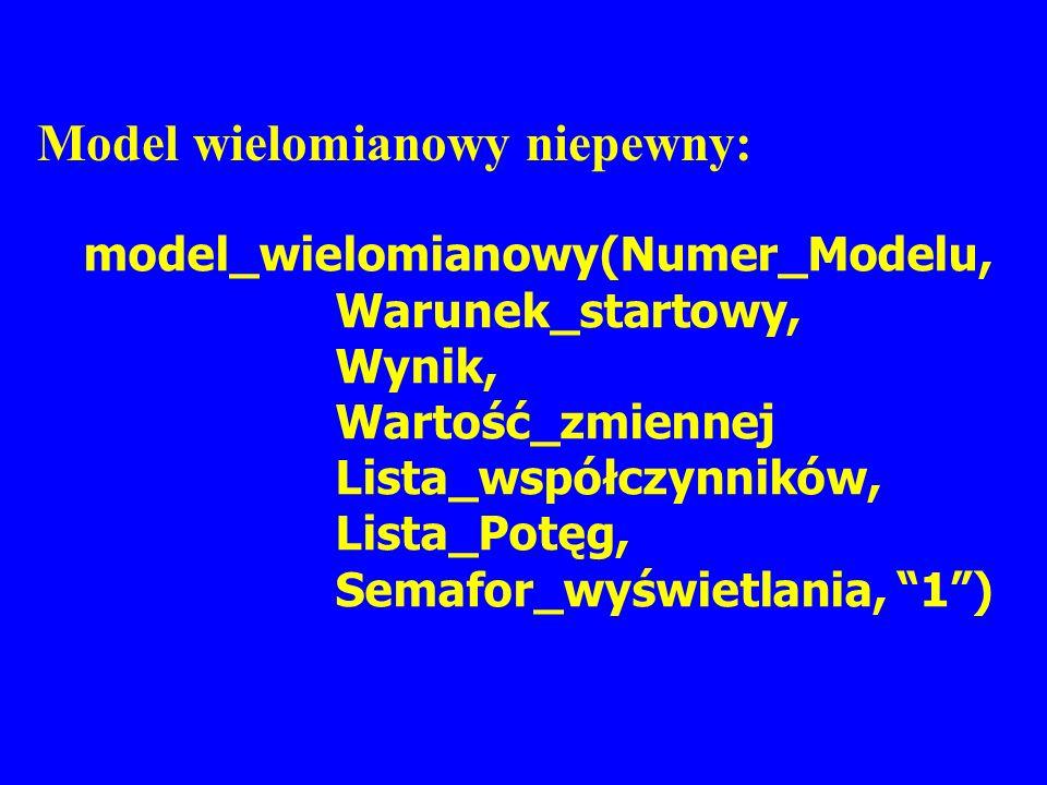 Model wielomianowy niepewny: model_wielomianowy(Numer_Modelu, Warunek_startowy, Wynik, Wartość_zmiennej Lista_współczynników, Lista_Potęg, Semafor_wyś