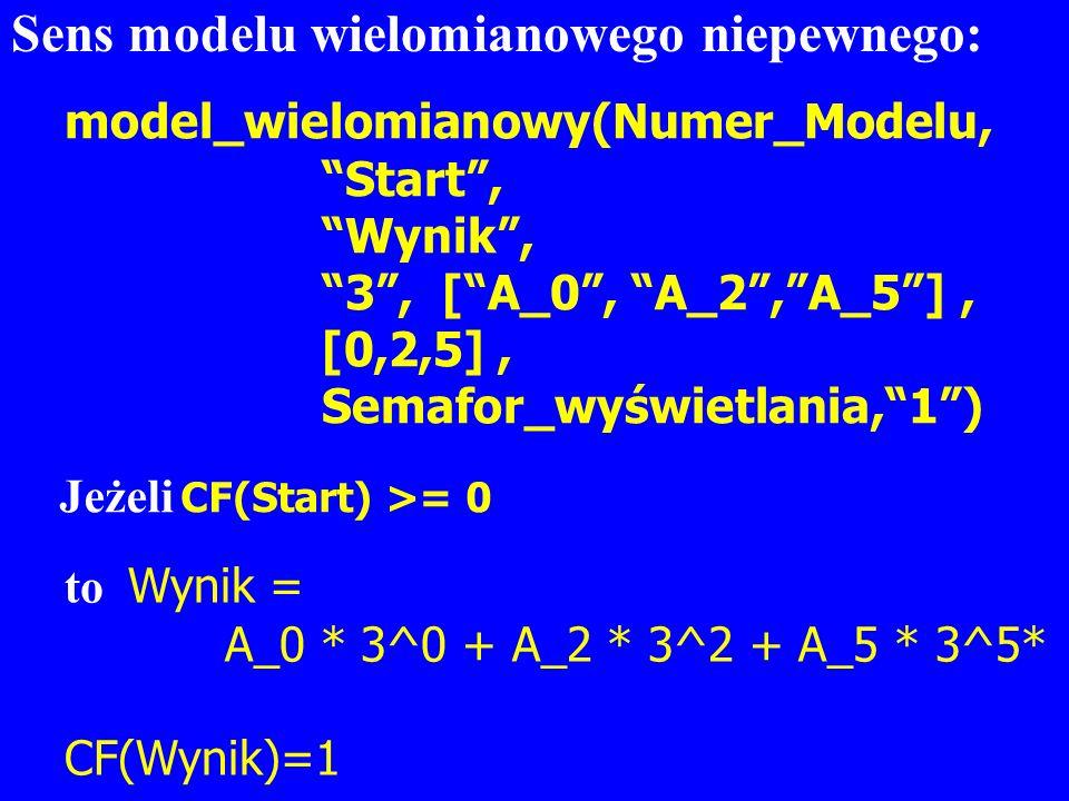 to Wynik = A_0 * 3^0 + A_2 * 3^2 + A_5 * 3^5* CF(Wynik)=1 Sens modelu wielomianowego niepewnego: model_wielomianowy(Numer_Modelu, Start, Wynik, 3, [A_
