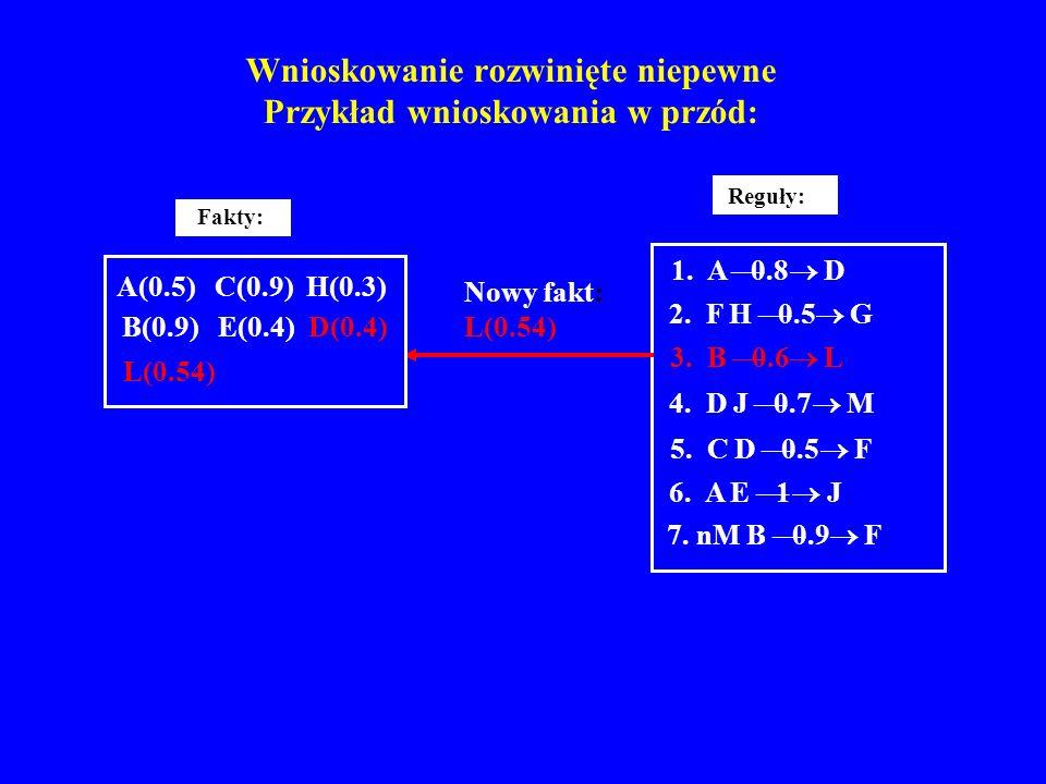 Wnioskowanie rozwinięte niepewne Przykład wnioskowania w przód: Reguły: 1. A 0.8 D 2. F H 0.5 G 3. B 0.6 L 4. D J 0.7 M 5. C D 0.5 F 6. A E 1 J 7. nM