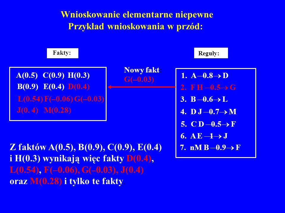 Wnioskowanie elementarne niepewne Przykład wnioskowania w przód: Reguły: 1. A 0.8 D 2. F H 0.5 G 3. B 0.6 L 4. D J 0.7 M 5. C D 0.5 F 6. A E 1 J 7. nM